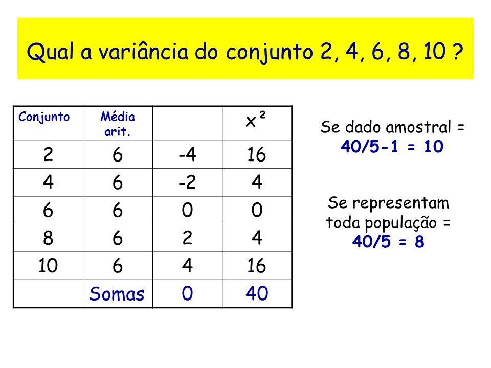 Qual a variância do conjunto 2, 4, 6, 8, 10