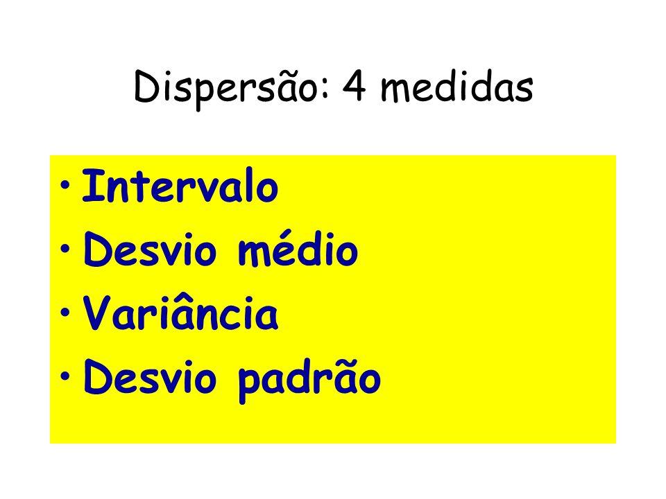 Dispersão: 4 medidas Intervalo Desvio médio Variância Desvio padrão