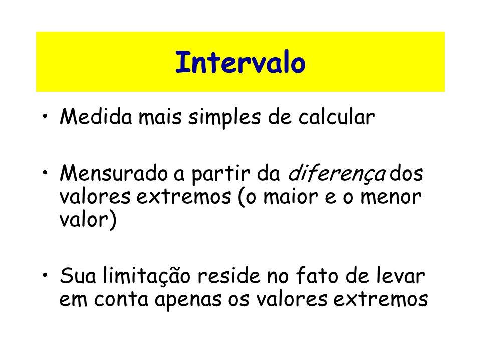 Intervalo Medida mais simples de calcular