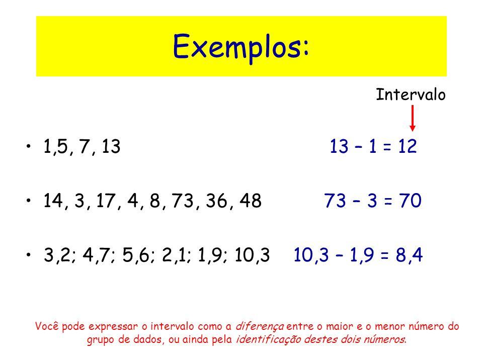 Exemplos:Intervalo. 1,5, 7, 13 13 – 1 = 12. 14, 3, 17, 4, 8, 73, 36, 48 73 – 3 = 70.