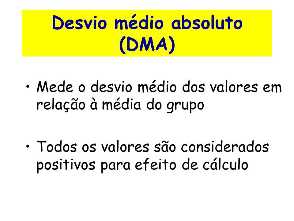 Desvio médio absoluto (DMA)