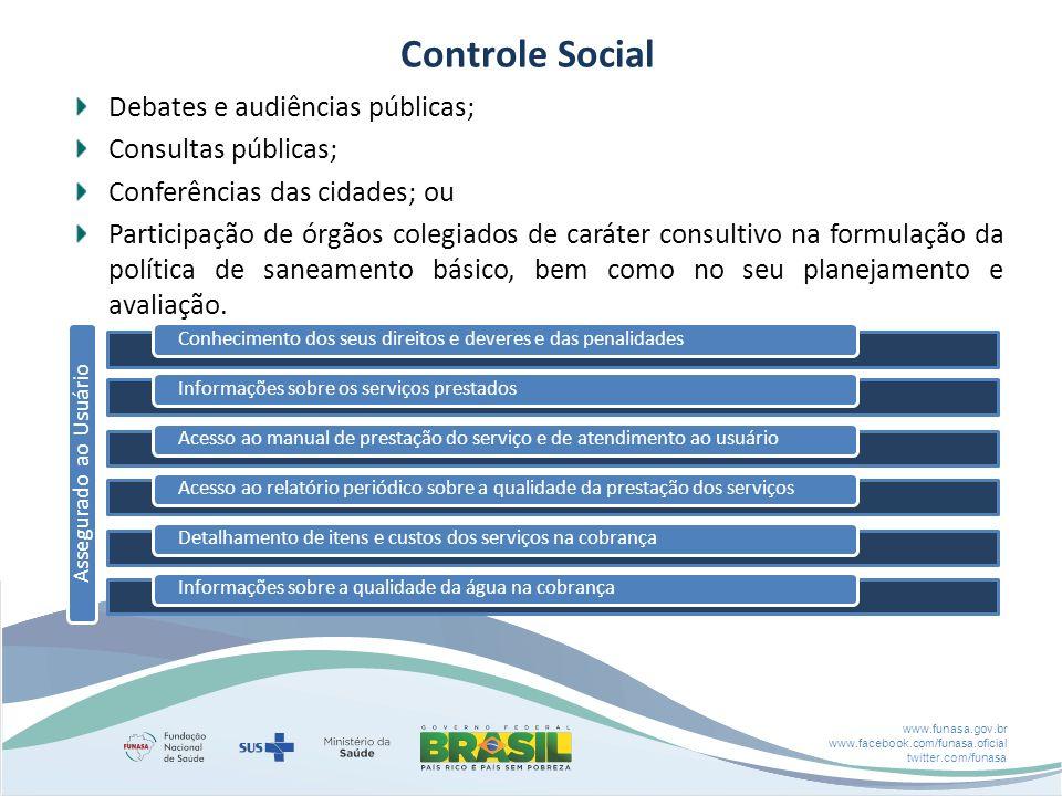 Controle Social Debates e audiências públicas; Consultas públicas;