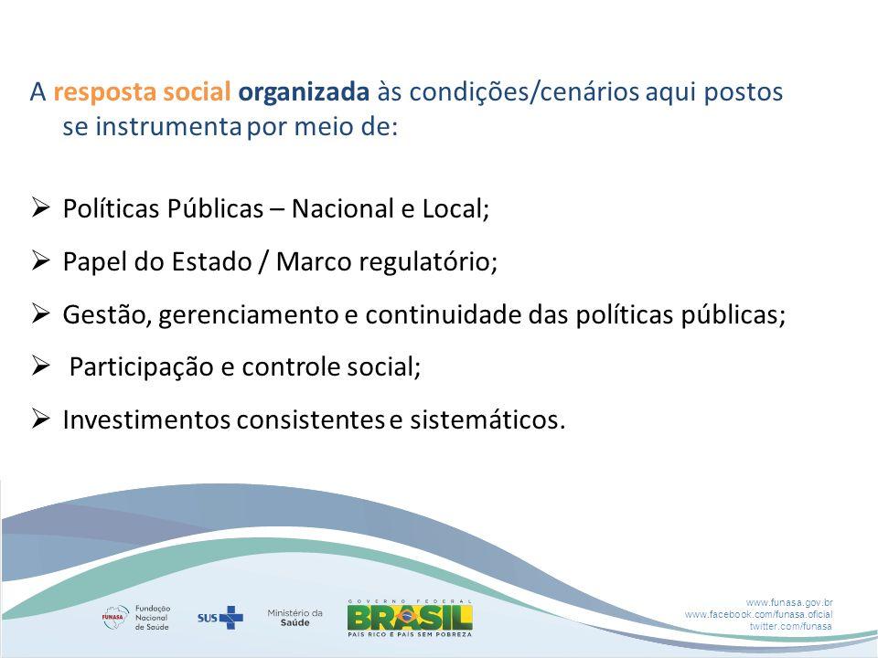 A resposta social organizada às condições/cenários aqui postos se instrumenta por meio de: