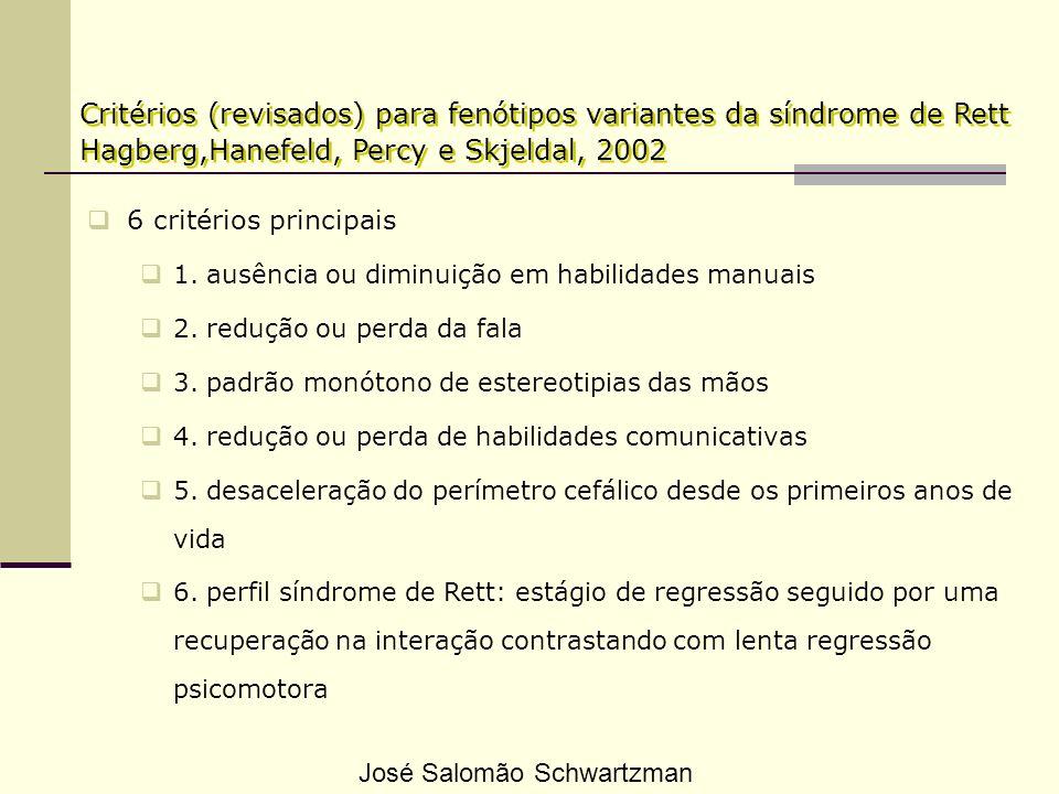 Critérios (revisados) para fenótipos variantes da síndrome de Rett Hagberg,Hanefeld, Percy e Skjeldal, 2002