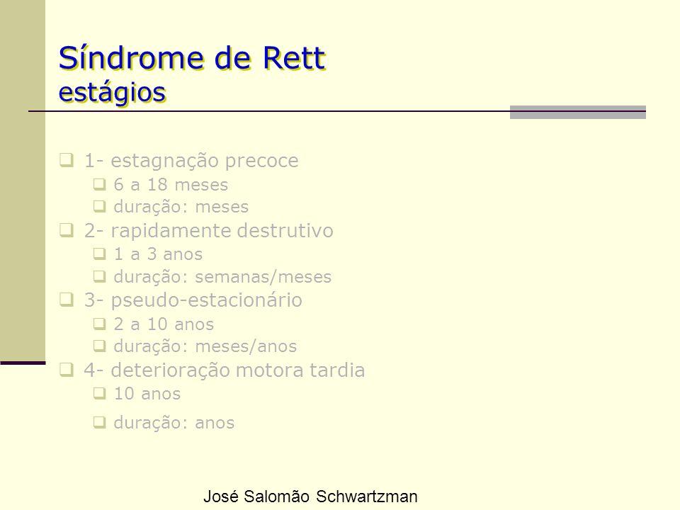 Síndrome de Rett estágios