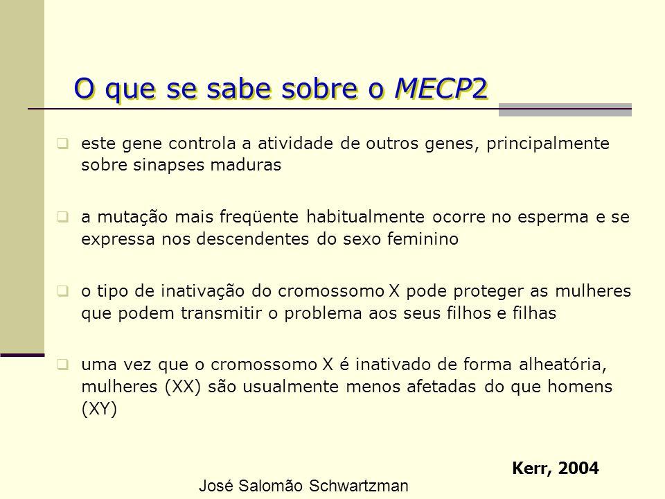 O que se sabe sobre o MECP2