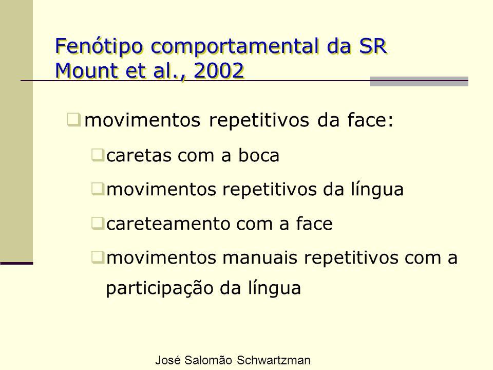 Fenótipo comportamental da SR Mount et al., 2002