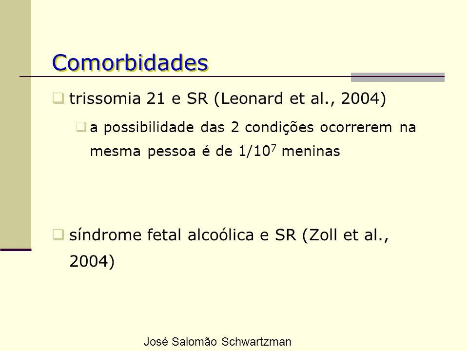 Comorbidades trissomia 21 e SR (Leonard et al., 2004)