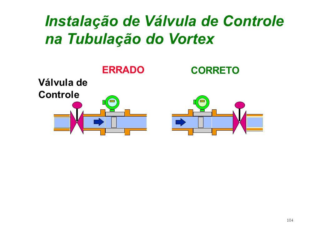Instalação de Válvula de Controle na Tubulação do Vortex