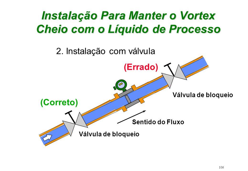 Instalação Para Manter o Vortex Cheio com o Líquido de Processo