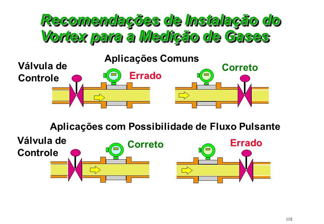 Recomendações de Instalação do Vortex para a Medição de Gases