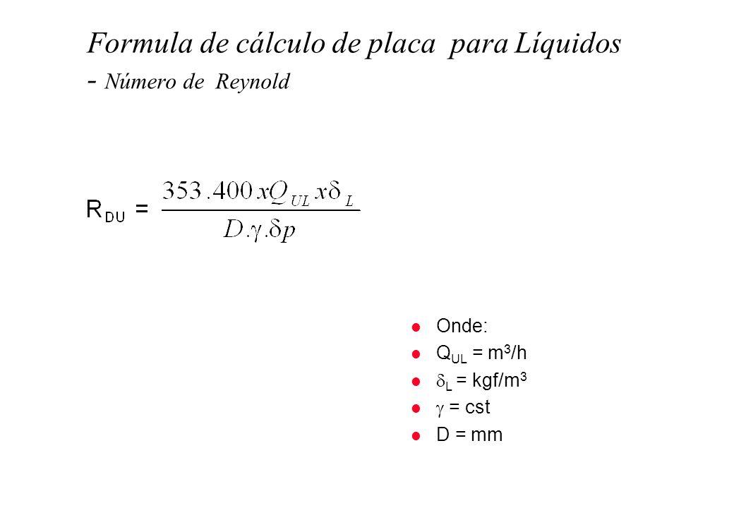 Formula de cálculo de placa para Líquidos - Número de Reynold