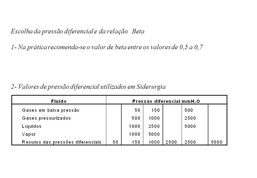 Escolha da pressão diferencial e da relação Beta 1- Na prática recomenda-se o valor de beta entre os valores de 0,5 a 0,7 2- Valores de pressão diferencial utilizados em Siderurgia