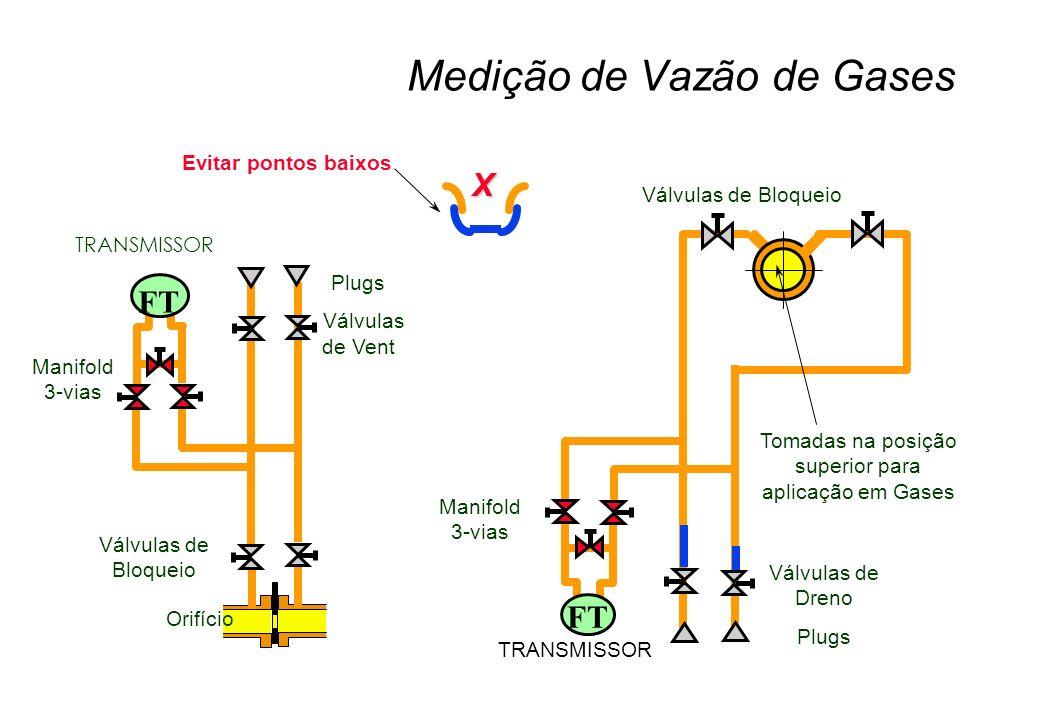 Medição de Vazão de Gases