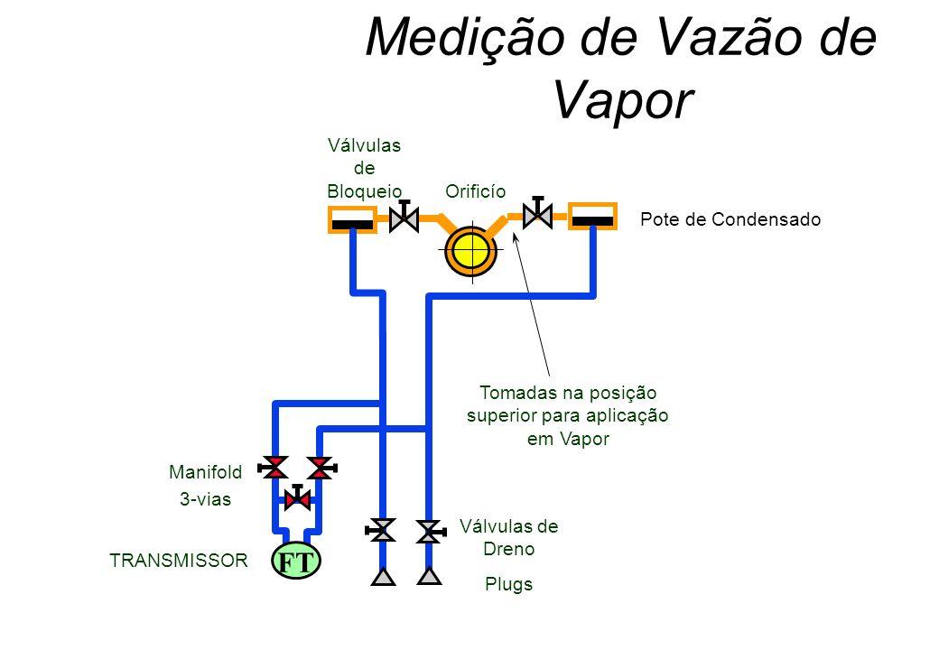 Medição de Vazão de Vapor