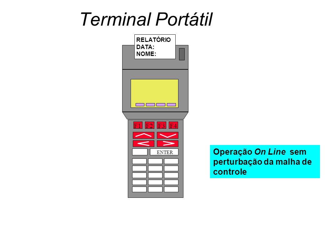 Terminal Portátil RELATÓRIO. DATA: NOME: F1 F2 F3 F4. Operação On Line sem perturbação da malha de controle.