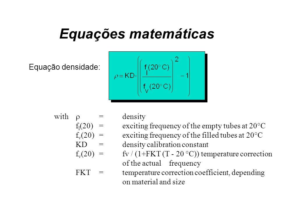 Equações matemáticas Equação densidade:
