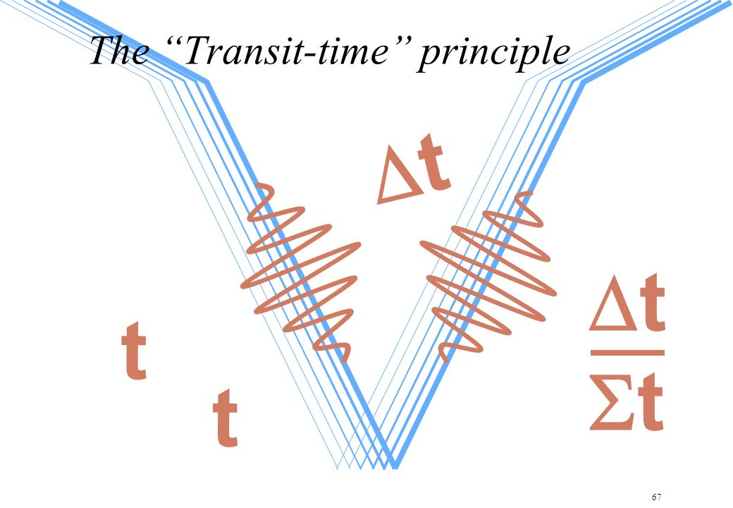 The Transit-time principle