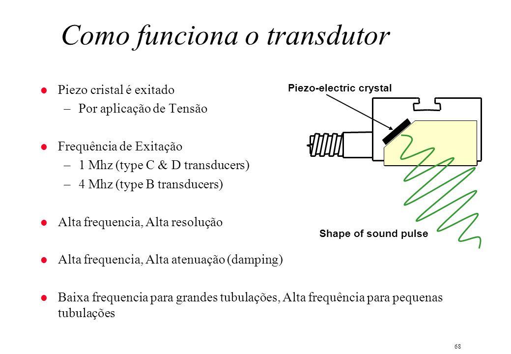 Como funciona o transdutor