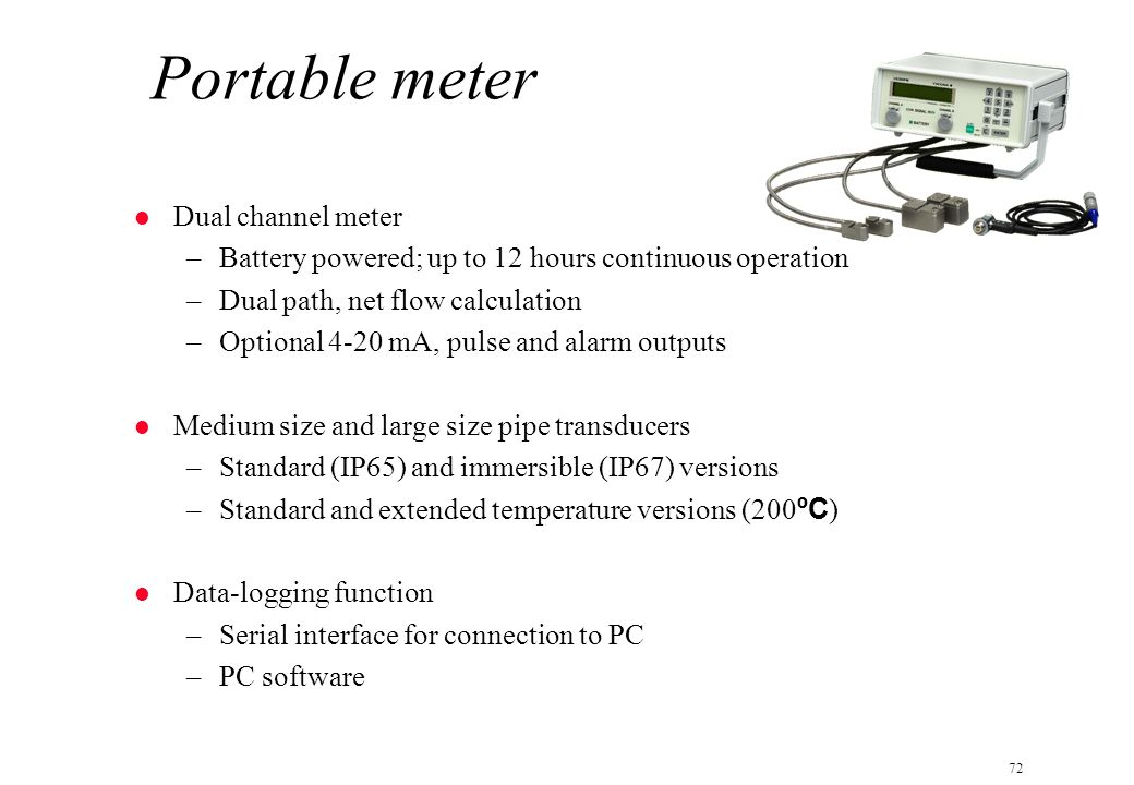 Portable meter Dual channel meter