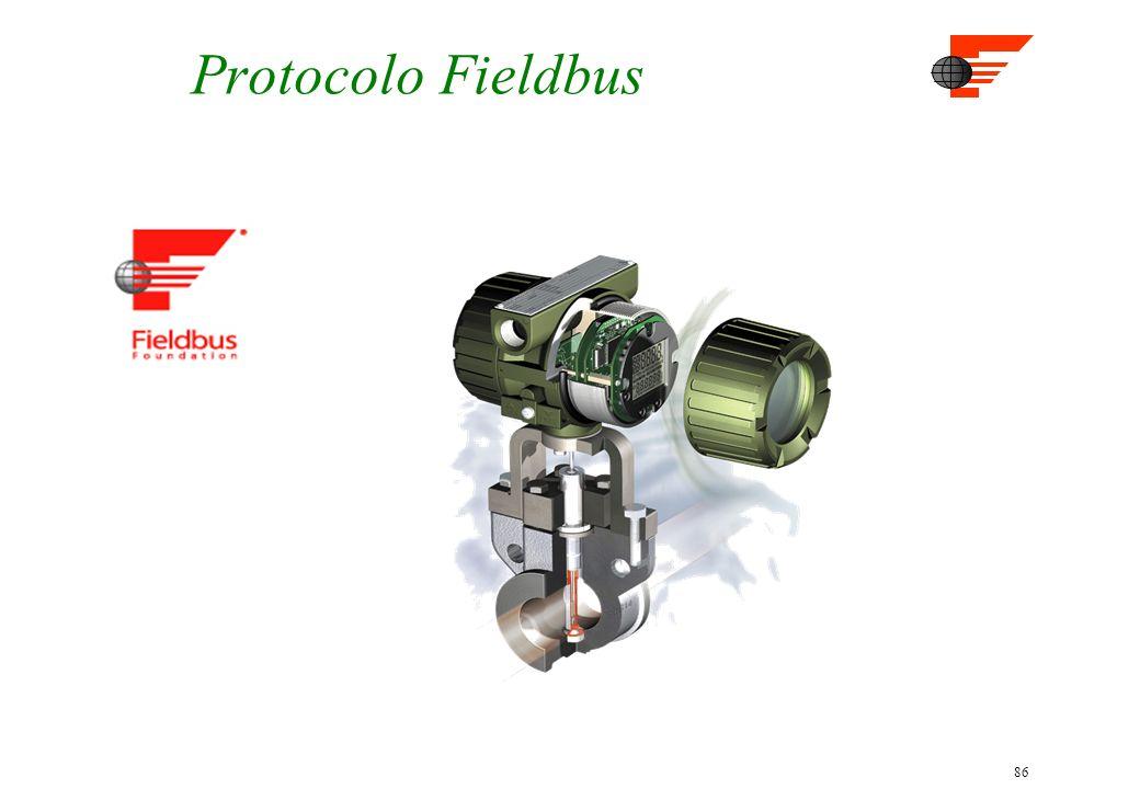 Protocolo Fieldbus