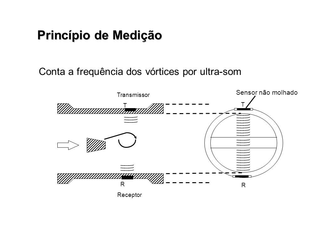 Princípio de Medição Conta a frequência dos vórtices por ultra-som