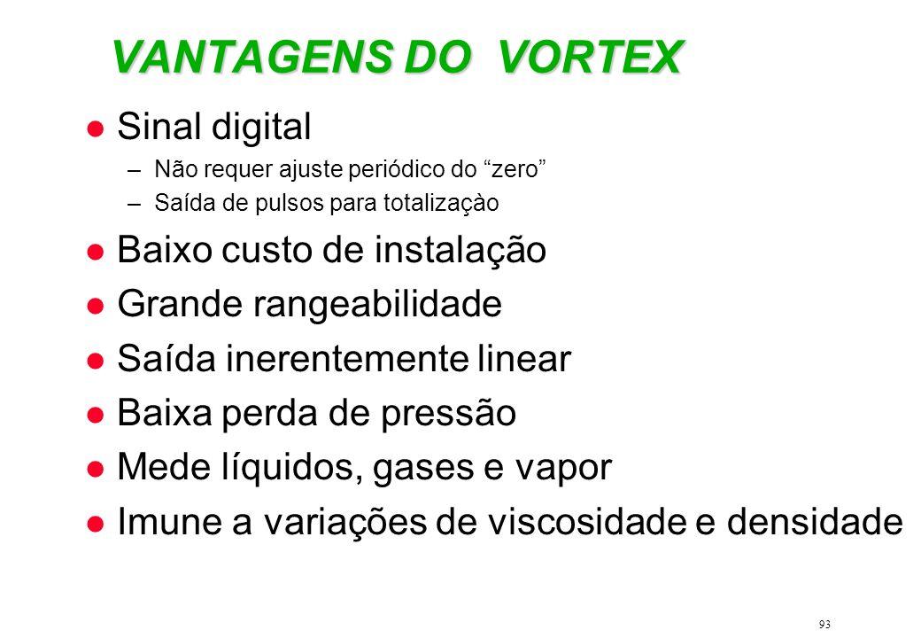 VANTAGENS DO VORTEX Sinal digital Baixo custo de instalação