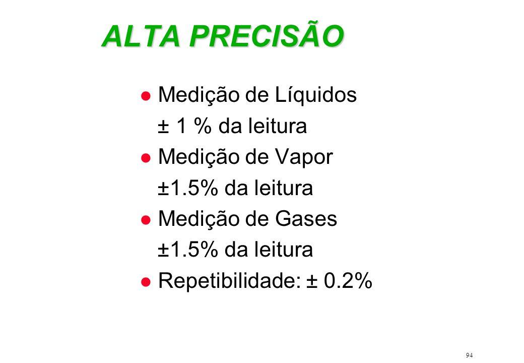 ALTA PRECISÃO Medição de Líquidos ± 1 % da leitura Medição de Vapor