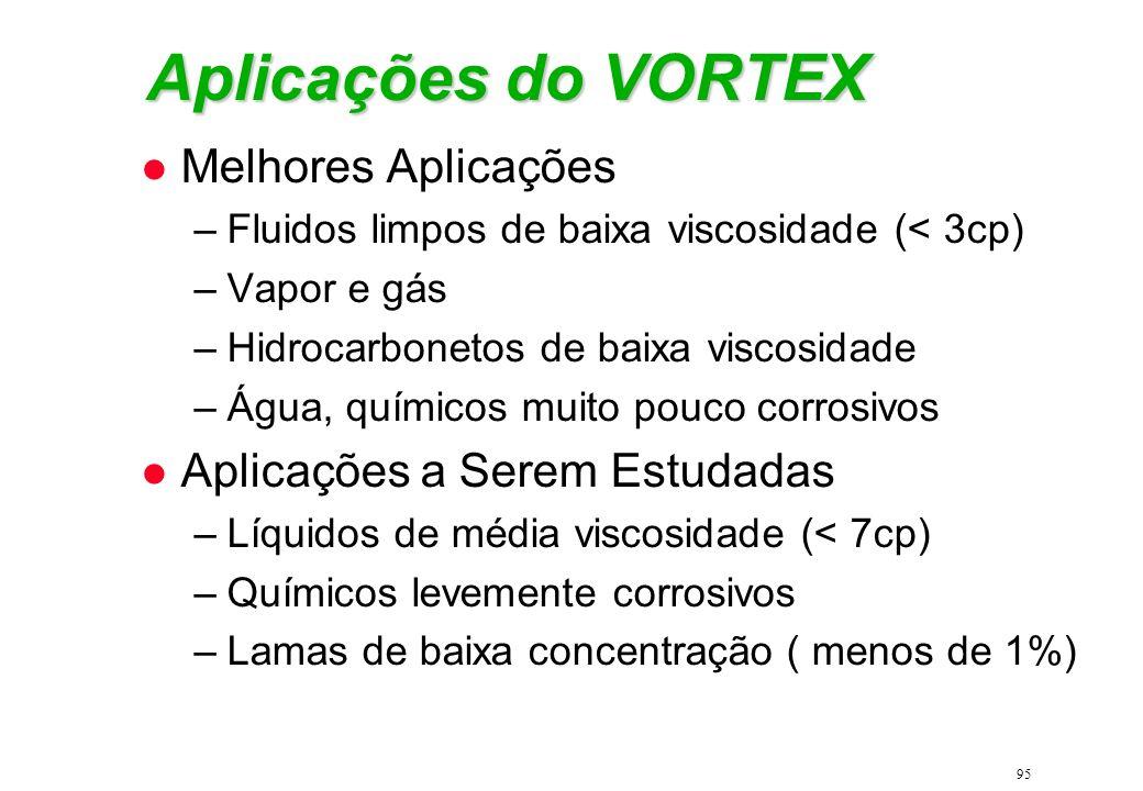 Aplicações do VORTEX Melhores Aplicações Aplicações a Serem Estudadas