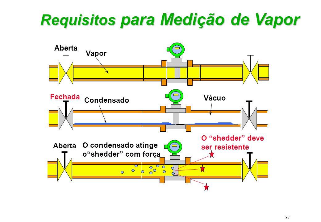 Requisitos para Medição de Vapor