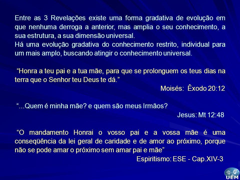 Entre as 3 Revelações existe uma forma gradativa de evolução em que nenhuma derroga a anterior, mas amplia o seu conhecimento, a sua estrutura, a sua dimensão universal.