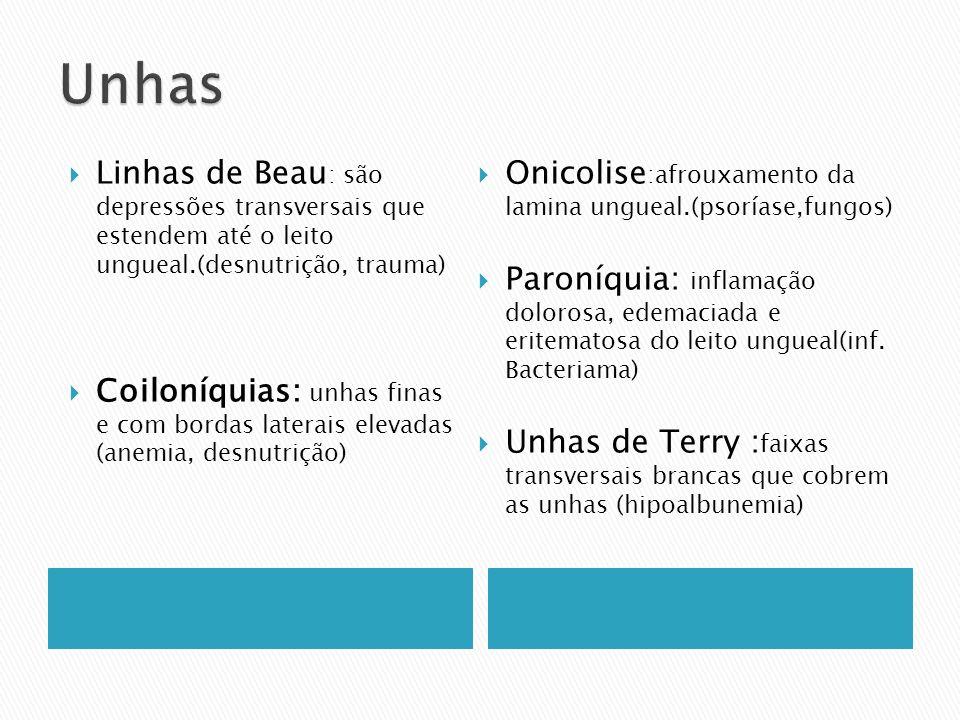 Unhas Linhas de Beau: são depressões transversais que estendem até o leito ungueal.(desnutrição, trauma)