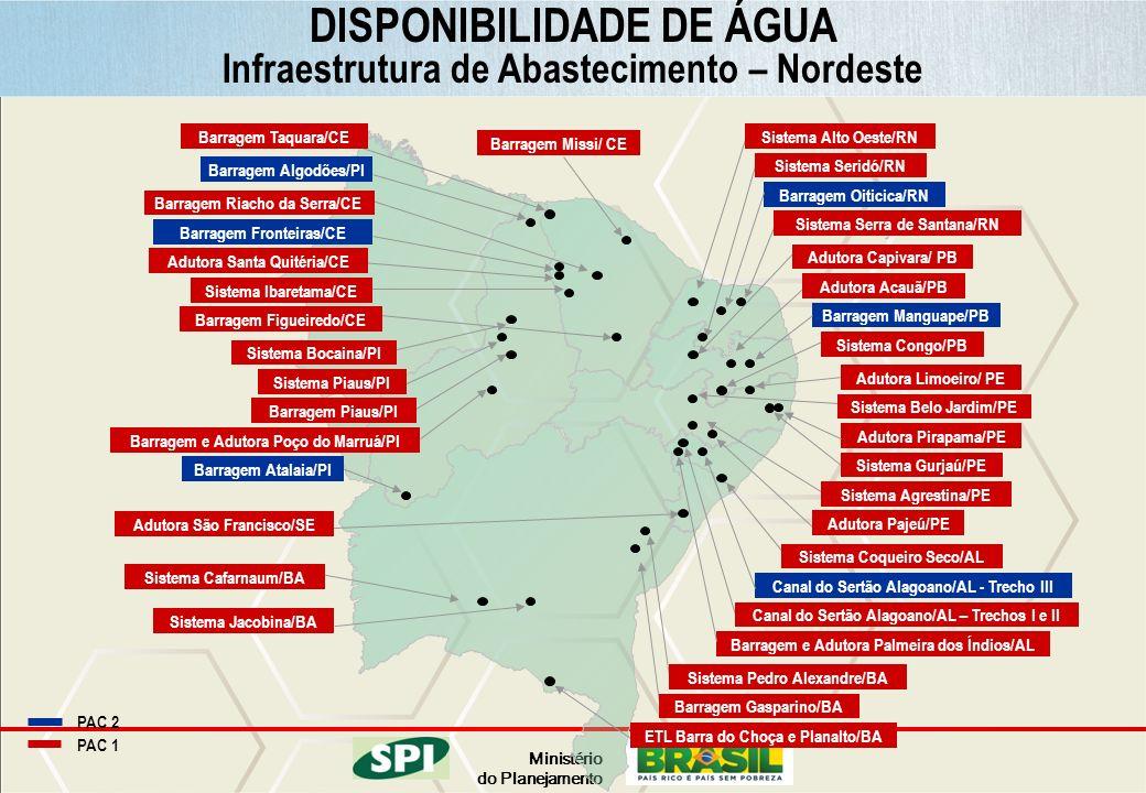 DISPONIBILIDADE DE ÁGUA
