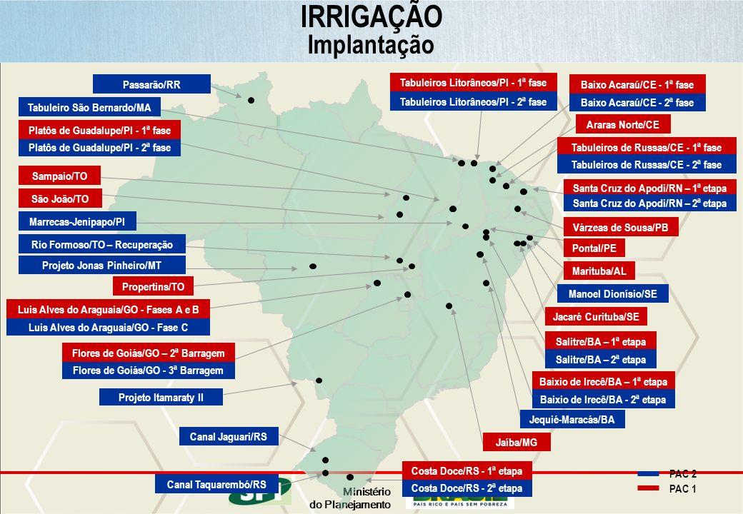 IRRIGAÇÃO Implantação Passarão/RR Tabuleiros Litorâneos/PI - 1ª fase