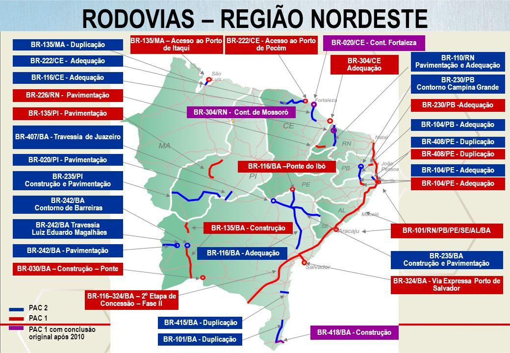 RODOVIAS – REGIÃO NORDESTE