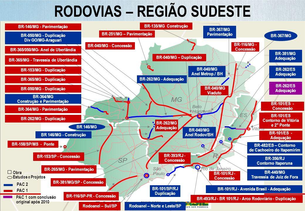 RODOVIAS – REGIÃO SUDESTE