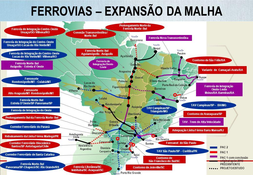 FERROVIAS – EXPANSÃO DA MALHA