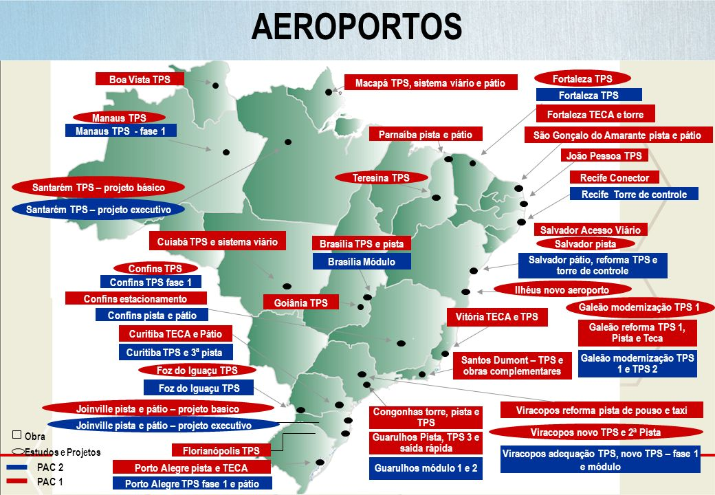 AEROPORTOS Boa Vista TPS Fortaleza TPS
