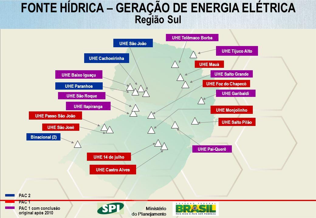 FONTE HÍDRICA – GERAÇÃO DE ENERGIA ELÉTRICA
