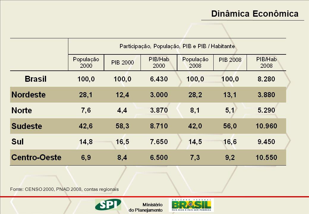 Dinâmica Econômica Fonte: CENSO 2000, PNAD 2008, contas regionais