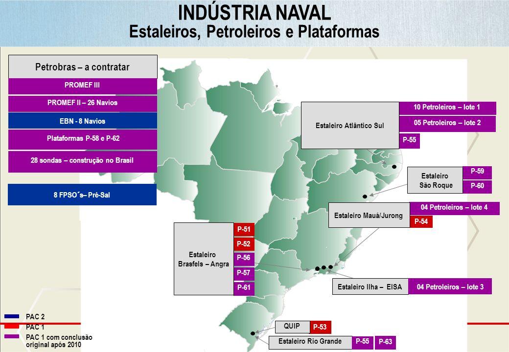 INDÚSTRIA NAVAL Estaleiros, Petroleiros e Plataformas