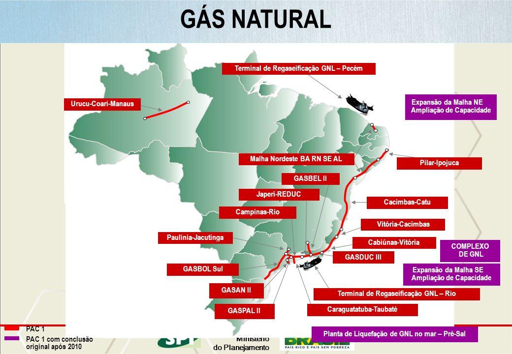 GÁS NATURAL Terminal de Regaseificação GNL – Pecém