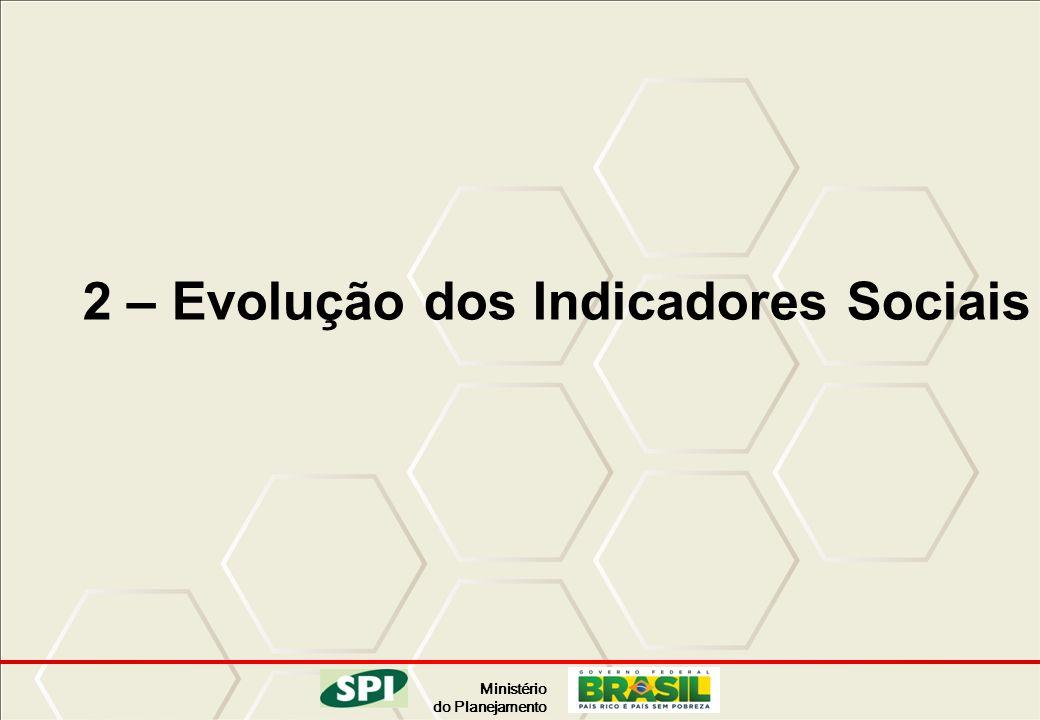 2 – Evolução dos Indicadores Sociais