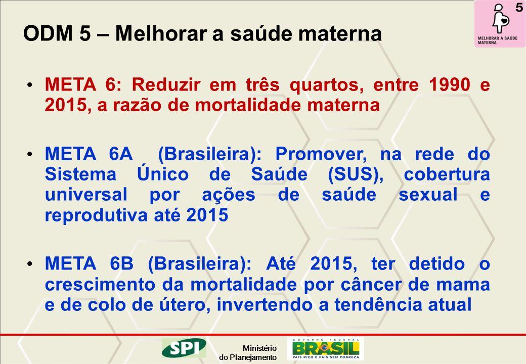ODM 5 – Melhorar a saúde materna