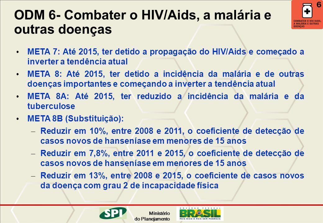 ODM 6- Combater o HIV/Aids, a malária e outras doenças