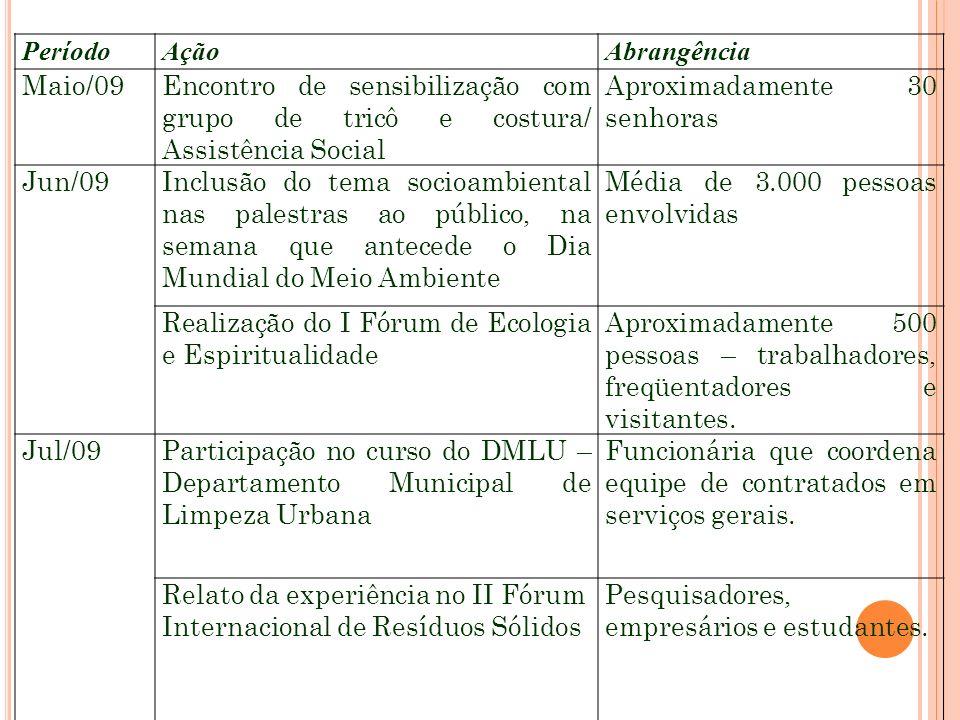 Período Ação. Abrangência. Maio/09. Encontro de sensibilização com grupo de tricô e costura/ Assistência Social.