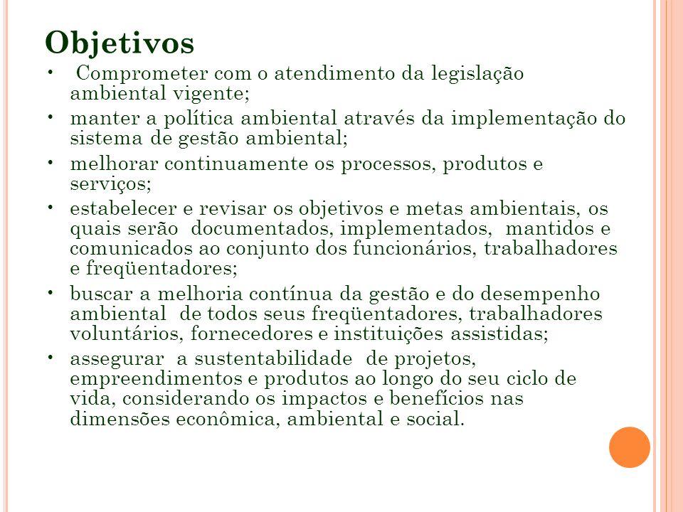 Objetivos Comprometer com o atendimento da legislação ambiental vigente;