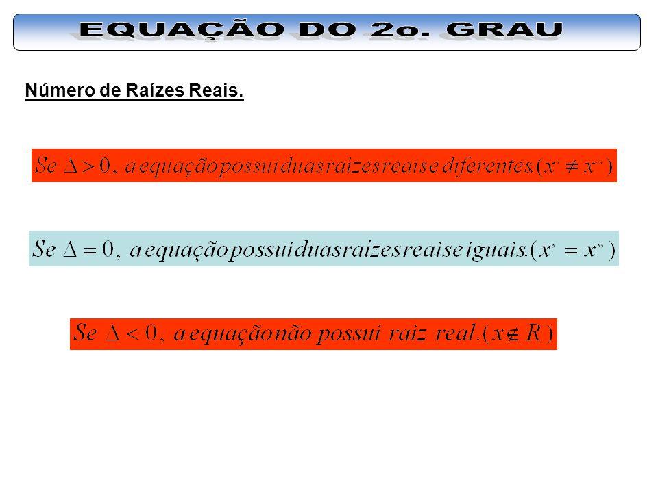 EQUAÇÃO DO 2o. GRAU Número de Raízes Reais.