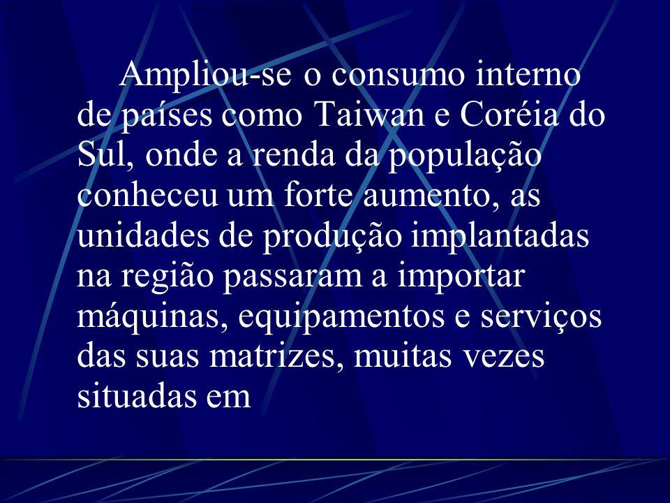 Ampliou-se o consumo interno de países como Taiwan e Coréia do Sul, onde a renda da população conheceu um forte aumento, as unidades de produção implantadas na região passaram a importar máquinas, equipamentos e serviços das suas matrizes, muitas vezes situadas em