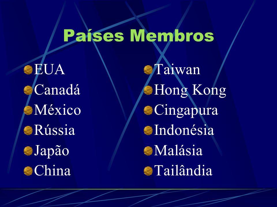 Países Membros EUA Canadá México Rússia Japão China Taiwan Hong Kong